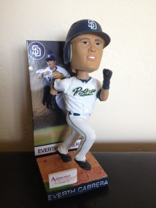Everth Cabrera Bobblehead