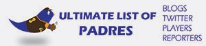 Padres Twitter Logo
